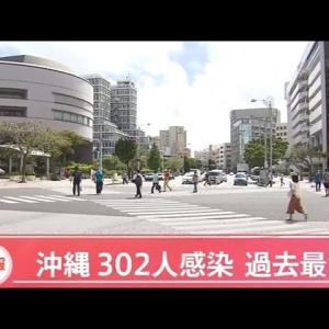 【速報】 沖縄 新型コロナ302人感染 過去最多