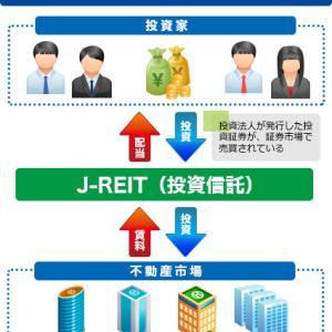 高配当株:J-REIT