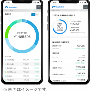 WealthNavi運用状況(2021/7月)