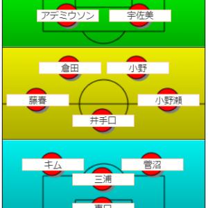 【開幕戦】明治安田生命Jリーグ第1節 VS ガンバ大阪