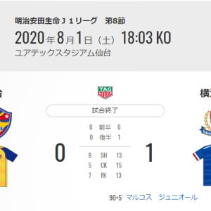 【試合後】明治安田生命J1リーグ 第8節 VS ベガルタ仙台