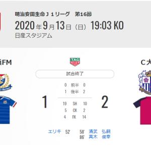 【試合後】明治安田生命J1リーグ 第16節 VS セレッソ大阪