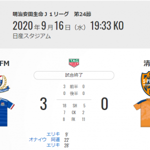 【試合後】明治安田生命J1リーグ 第24節 VS 清水エスパルス