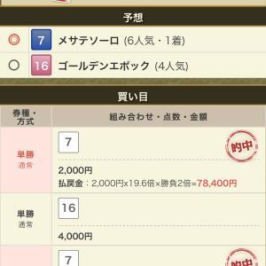 【的中速報】函館1R単勝1960円複勝510円的中!