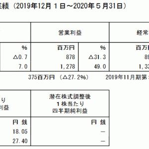 サムティ【3244】 IRメモ