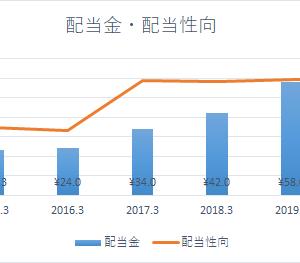 FTグループ(エフティグループ)【2764】連続増配株