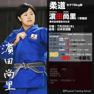 東京オリンピック2020で最も感銘を受けたメダリストとシーン