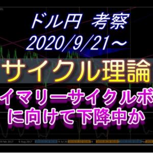 【ドル円考察(20200920)】[サイクル理論]プライマリーサイクルボトム向けて下降中か