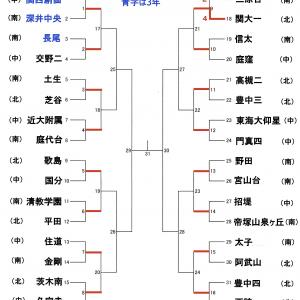 令和元年度 大阪中学校秋季サッカー大会 (その23)
