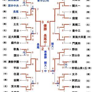 令和元年度 大阪中学校秋季サッカー大会 (その35)