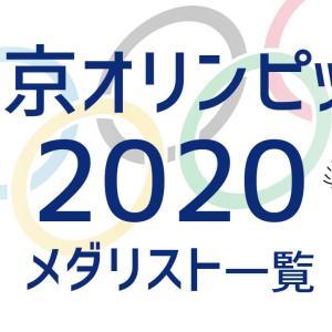 東京オリンピック2020のメダリスト一覧