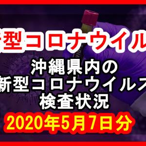 【2020年5月7日分】沖縄県内で実施されている新型コロナウイルスの検査状況について