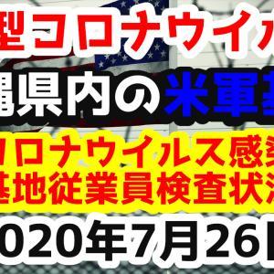 【2020年7月26日】沖縄県内の米軍基地内における新型コロナウイルス感染状況と基地従業員検査状況