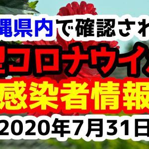 2020年7月31日に発表された沖縄県内で確認された新型コロナウイルス感染者情報一覧
