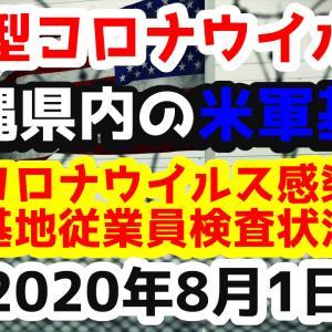 【2020年8月1日】沖縄県内の米軍基地内における新型コロナウイルス感染状況と基地従業員検査状況