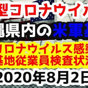 【2020年8月2日】沖縄県内の米軍基地内における新型コロナウイルス感染状況と基地従業員検査状況