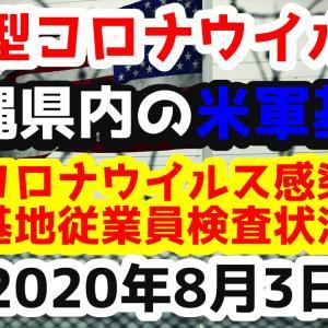 【2020年8月3日】沖縄県内の米軍基地内における新型コロナウイルス感染状況と基地従業員検査状況