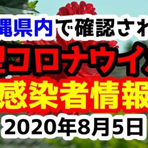 2020年8月5日に発表された沖縄県内で確認された新型コロナウイルス感染者情報一覧