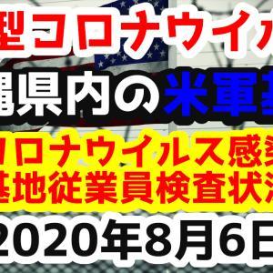【2020年8月6日】沖縄県内の米軍基地内における新型コロナウイルス感染状況と基地従業員検査状況