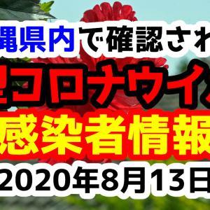 【97人感染】2020年8月13日木曜日に発表された沖縄県内で確認された新型コロナウイルス感染者情報一覧