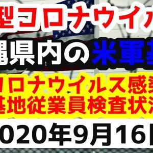 【2020年9月16日】沖縄県内の米軍基地内における新型コロナウイルス感染状況と基地従業員検査状況