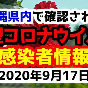 【6人感染】2020年9月17日水曜日に発表された沖縄県内で確認された新型コロナウイルス感染者情報一覧
