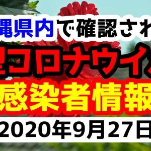 【20人感染】2020年9月27日日曜日に発表された沖縄県内で確認された新型コロナウイルス感染者情報一覧