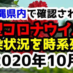 【2020年10月】沖縄県内で確認された新型コロナウイルスの感染状況について経緯を時系列にまとめてみた※随時更新