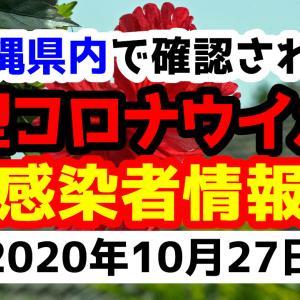 【23人感染】2020年10月27日火曜日に発表された沖縄県内で確認された新型コロナウイルス感染者情報一覧