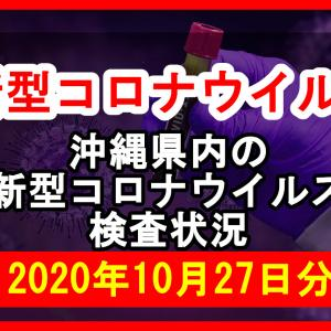 【2020年10月27日分】沖縄県内で実施されている新型コロナウイルスの検査状況について