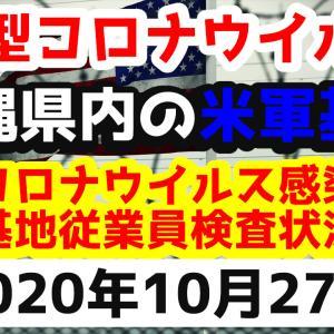 【2020年10月27日】沖縄県内の米軍基地内における新型コロナウイルス感染状況と基地従業員検査状況