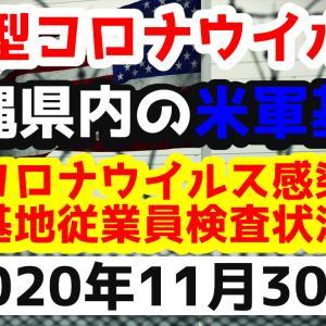 【2020年11月30日】沖縄県内の米軍基地内における新型コロナウイルス感染状況と基地従業員検査状況