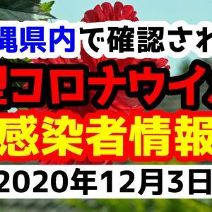 【49人感染】2020年12月3日木曜日に発表された沖縄県内で確認された新型コロナウイルス感染者情報一覧