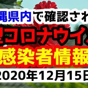 【74人感染】2021年1月15日金曜日に発表された沖縄県内で確認された新型コロナウイルス感染者情報一覧