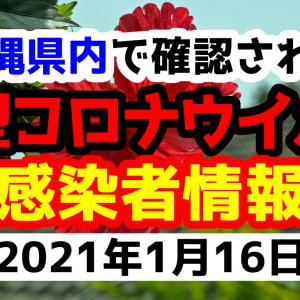 【130人感染】2021年1月16日土曜日に発表された沖縄県内で確認された新型コロナウイルス感染者情報一覧