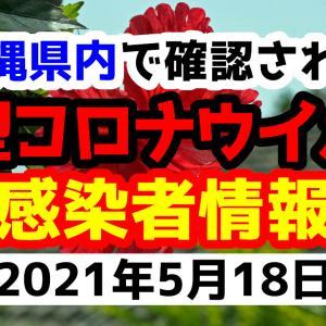 【168人感染】2021年5月18日火曜日に発表された沖縄県内で確認された新型コロナウイルス感染者情報一覧