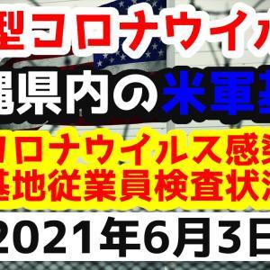【2021年6月3日】沖縄県内の米軍基地内における新型コロナウイルス感染状況と基地従業員検査状況