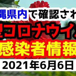 【183人感染】2021年6月6日日曜日に発表された沖縄県内で確認された新型コロナウイルス感染者情報一覧
