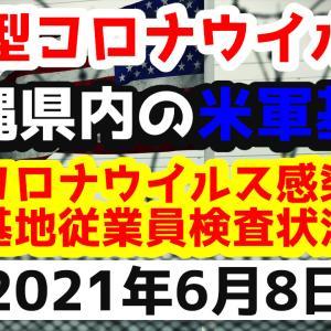 【2021年6月8日】沖縄県内の米軍基地内における新型コロナウイルス感染状況と基地従業員検査状況