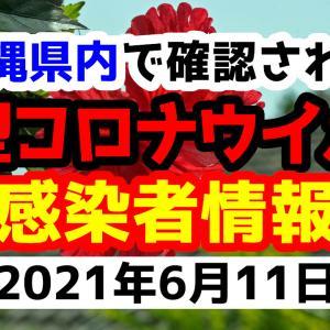 【145人感染】2021年6月11日金曜日に発表された沖縄県内で確認された新型コロナウイルス感染者情報一覧