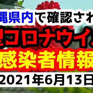 【104人感染】2021年6月13日日曜日に発表された沖縄県内で確認された新型コロナウイルス感染者情報一覧