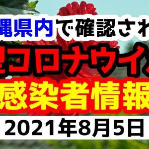 【648人感染】2021年8月5日木曜日に発表された沖縄県内で確認された新型コロナウイルス感染者情報一覧