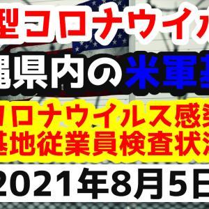 【2021年8月5日】沖縄県内の米軍基地内における新型コロナウイルス感染状況と基地従業員検査状況