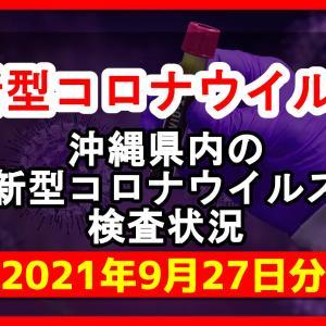【2021年9月27日分】沖縄県内で実施されている新型コロナウイルスの検査状況について