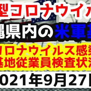 【2021年9月27日】沖縄県内の米軍基地内における新型コロナウイルス感染状況と基地従業員検査状況