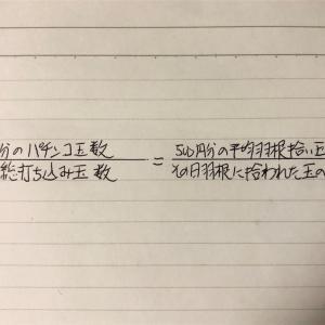 羽根モノのデータを集計②(2003年11月・27歳)