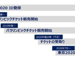 『2020年東京五輪チケット追加抽選、8・8から60万枚超販売へ』