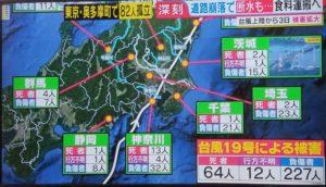 自然災害【水害】の恐ろしさ・防災や台風対策は意味があったのか
