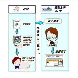 運転免許更新時の優良運転者講習をオンライン化へ