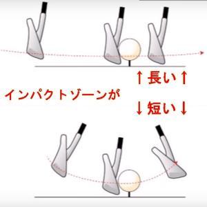 3/3(練習)